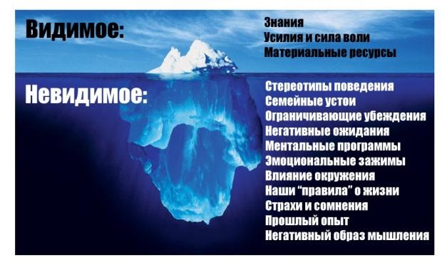 ne-vremya-dlya-geniev-o-kandelaki-i-kinopoiske-2